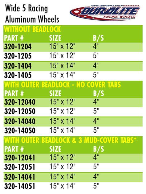 duralite wide  wheel  wo beadlock   backspace