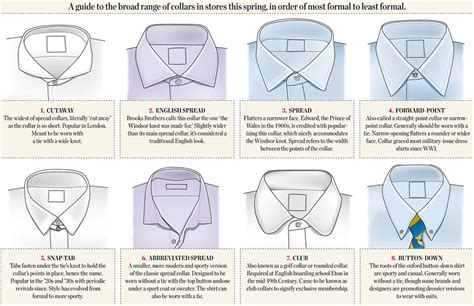 types of leashes quiz yourself name eight key shirt collar types parisian gentleman