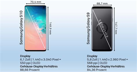 Samsung Galaxy S10 Vs S9 by Samsung Galaxy S10 Vs Galaxy S9 Im Vergleich A1blog