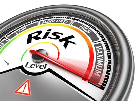 High Risk   Risk Management Monitor