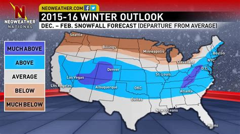 whats the winter outlook for 2015 2016 2015 2016 neoweather com winter forecast youtube