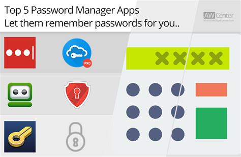 best password manager for android top 5 password manager apps on android remember passwords