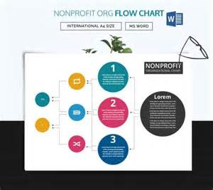 Organizational Flow Chart Template Free by Free Word Flow Chart Template