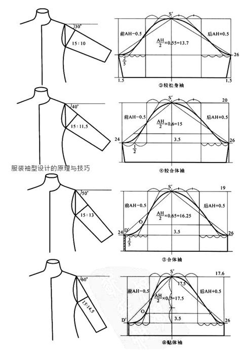 fashion pattern cutting line shape and volume pattern cutting changing the shape and height of the