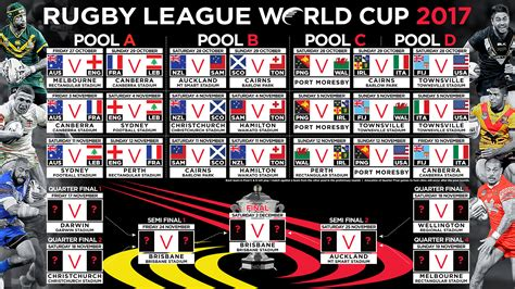 rugby league world cup 2017 draw dates sportsnet holidays