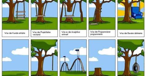 project management tree swing was der kunde wirklich wollte pinnwand pinterest