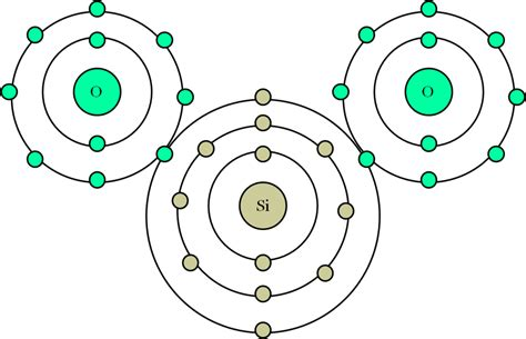 bohr diagram for carbon file this shows the bond of silicon oxide using the bohr