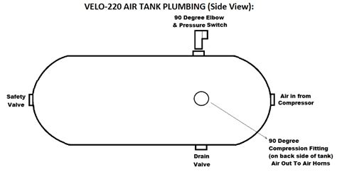 wiring diagram dual tank air compressor wiring just