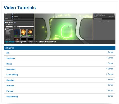 tutorial video wikipedia list of unreal engine games wikipedia autos post