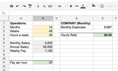 hourly wage definition getting to your minimum hourly rate 171 optional is required
