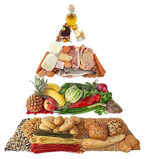 anemia mediterranea alimentazione futuribilepassato alimentazione il 70 di quello