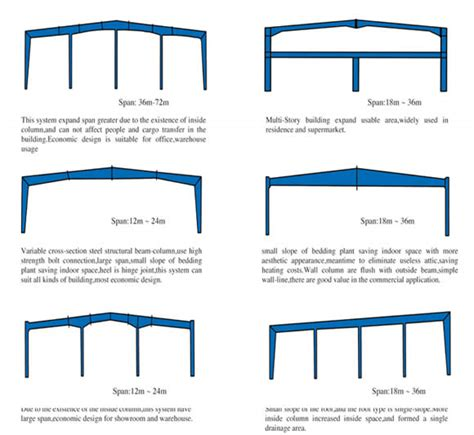 steel structure house design steel structure warehouse steel structure workshop steel structure design company