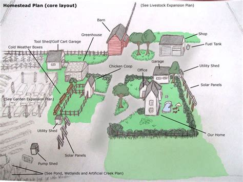 layout plan of land one acre homestead here s what to plant raise and build