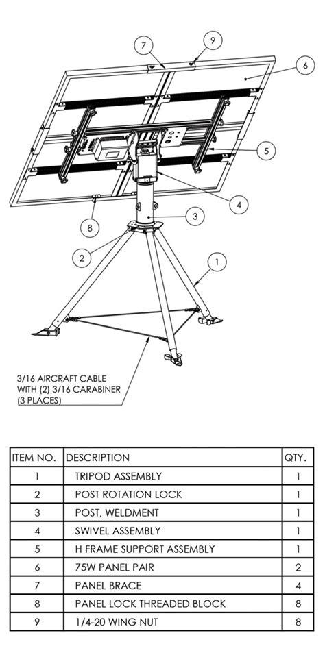 solar generator diagram dolgular