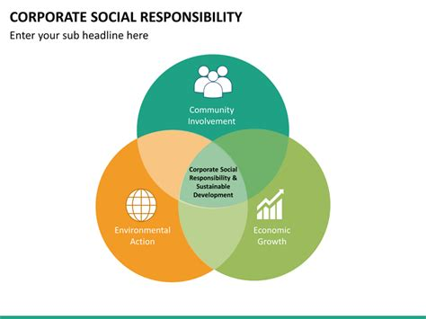 Corporate Social Responsibility Powerpoint Template Sketchbubble Corporate Social Responsibility Template