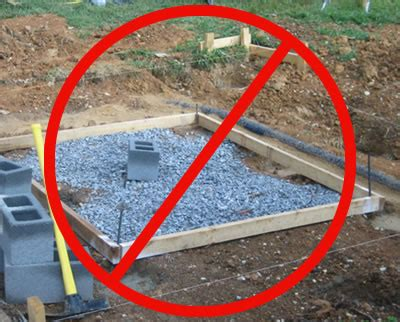 Concrete Pad For Shed Cost by Tub And Spa Base Installation Comparison