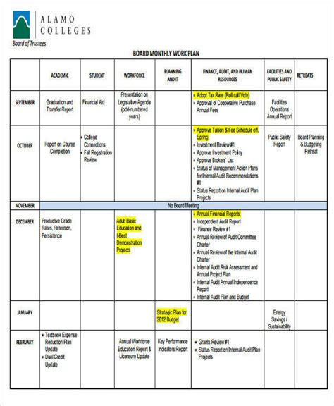 10 work plan sles templates pdf doc