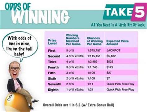 Take 5 Instant Win - bill sorice the skinny