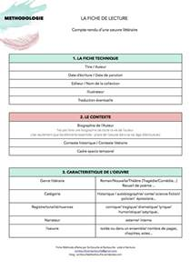 resumes for dummies 2015 28 images how to create a