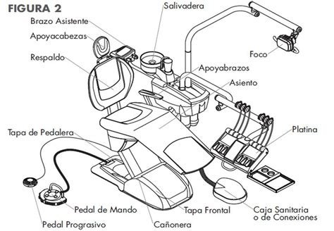 imagenes de unidades odontologicas consultorio odontologico