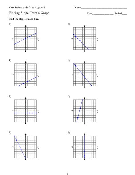 slope activity worksheet 6 1 slope from a graph no key