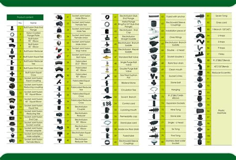 hdpe pipe fitting catalog hdpe pipe fittings
