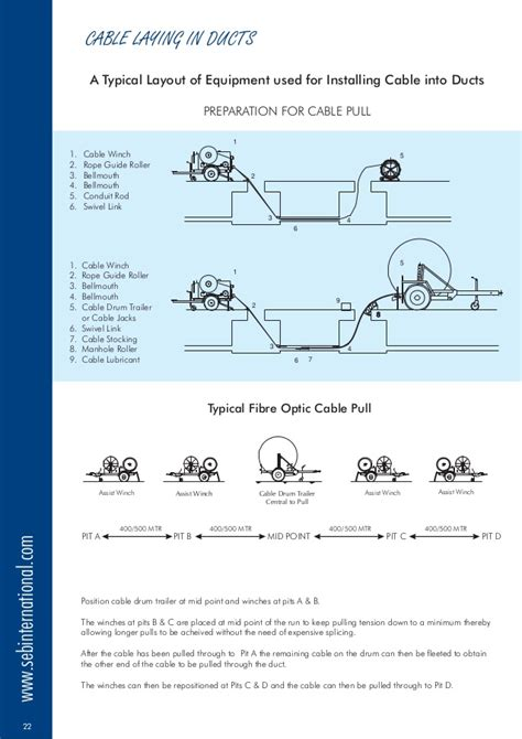 high voltage cable laying seb cable pulling cable laying equipment for low