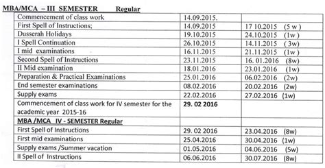 Mba Jntuh Results 2015 2nd Sem by Jntuh Academic Calender Of Ii Year Mba Mca Ii And Iii Year