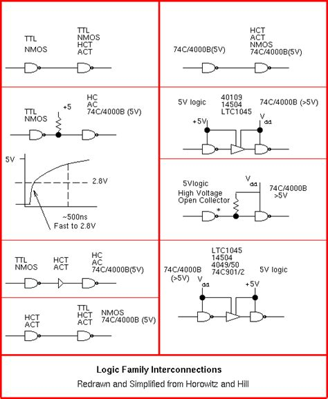 integrated circuits families integrated circuits and logic families 28 images gate 2018 previous solutions lectures for
