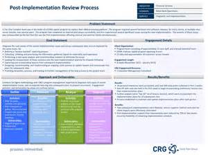 post implementation review template pc banking bpost be