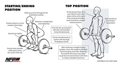 proper benching form any tips on getting fit for hs lacrosse lacrosse
