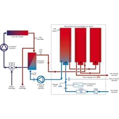 chauffe eau gaz 417 type de contrat dentretien de chaudiere taux horaire