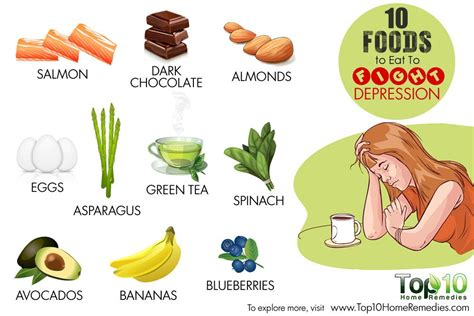 10 Ways To Prevent Depression by 10 Foods To Eat To Fight Depression Top 10 Home Remedies