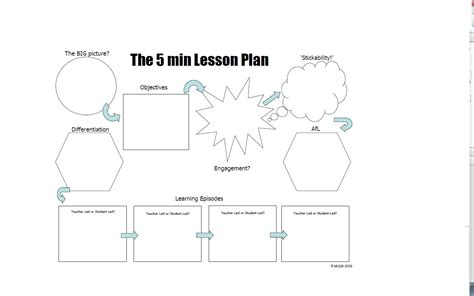 lesson plans inspiring teaching now