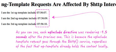 ng template requests are affected by http interceptors in