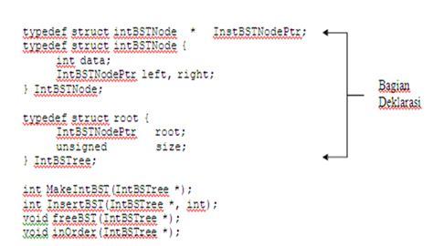 Algoritma Dan Struktur Data Dengan C Adi Nugroho Limited secercah harapan bintang binary search tree pengantar struktur data