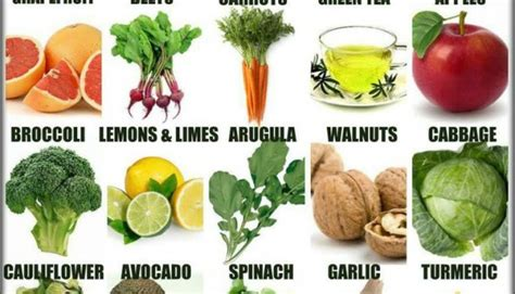 Detox My Liver Diet by Detox The Liver Detoxification Diet Health And Bar