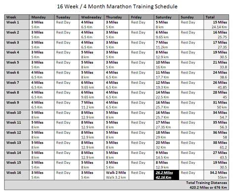 To Marathon In 6 Months by 3 Month Marathon Schedule Myideasbedroom