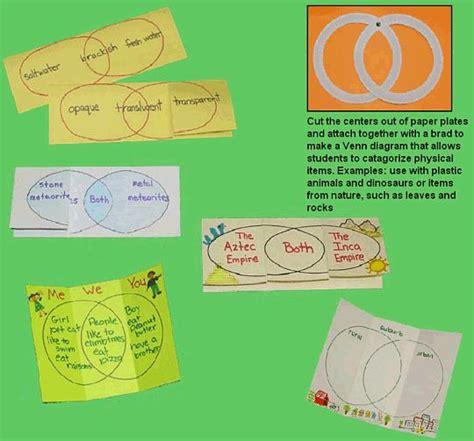 venn diagram foldable printable venn diagram flipbook classroom reading pinterest