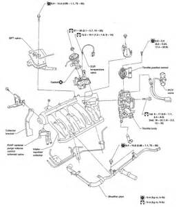 96 mercury villager thermostat location get free image about wiring diagram