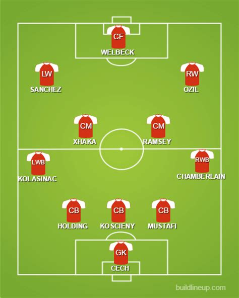 arsenal line up how arsenal can line up in 2017 18 without expensive