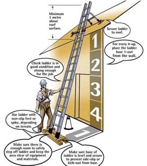 image detail for ladder safety tips you should