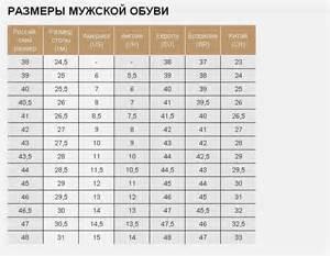 детские размеры одежды таблица алиэкспресс