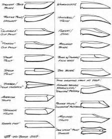 knives types knife blade designs knives knives and design