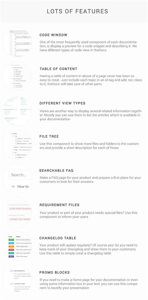 themeforest documentation thedocs online documentation template site templates