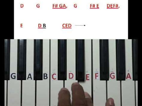 movie themes on keyboard paa movie theme music learning on keyboard youtube