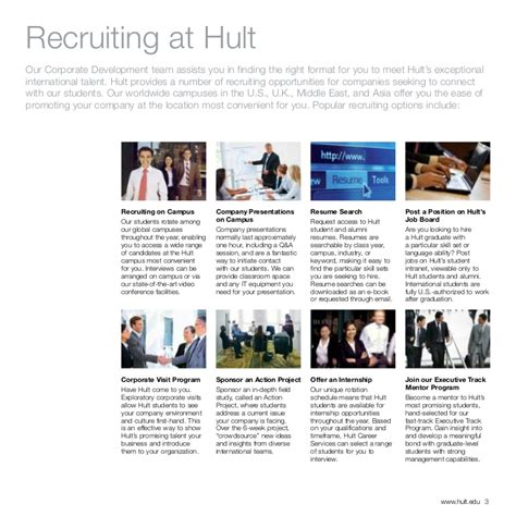 Mba Class Rofile by Hult Mba Class Profile 2011
