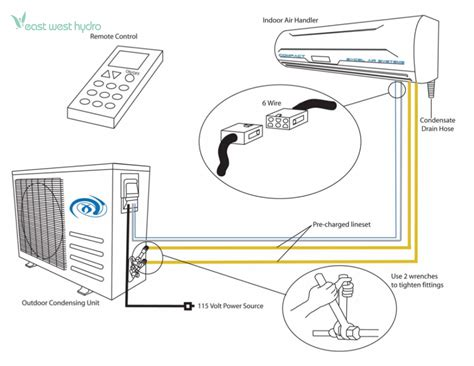 fujitsu air conditioning wiring diagrams electrical