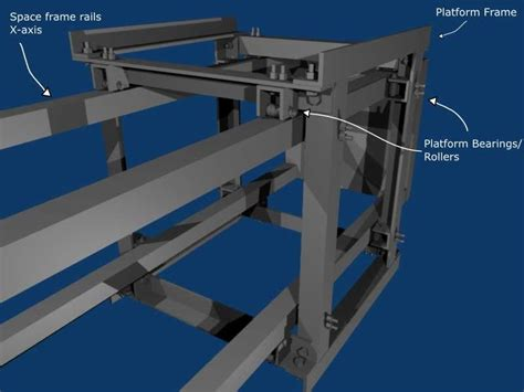 swing blade sawmill plans sawmill developments open source ecology