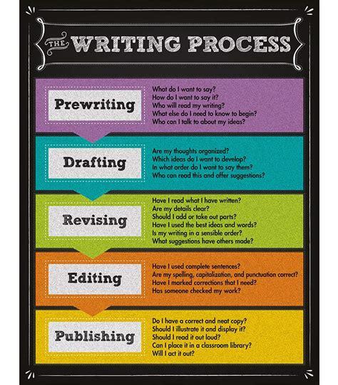 Steps Design by The Writing Process Chart Grade 2 8 Carson Dellosa